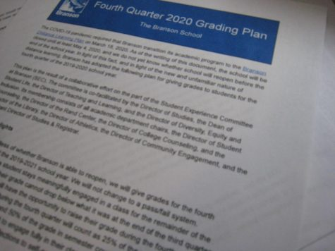 Branson Alters Grading System for Fourth Quarter